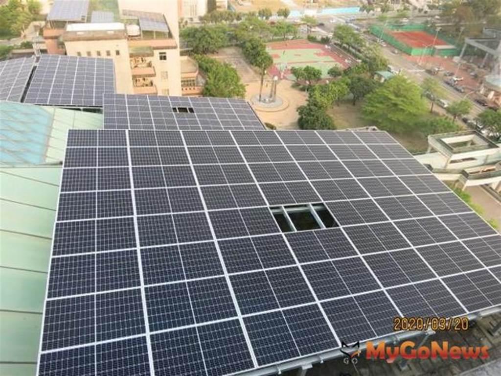台鐵積極推動建物屋頂招標設置太陽光電已達17.15百萬瓦