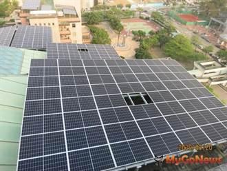 台鐵屋頂設置太陽光電已達17.15百萬瓦