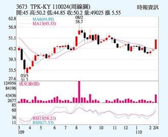 TPK-KY 去年獲利大好