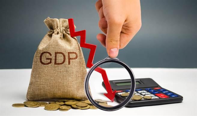 2020年大陸經濟總量突破100兆元人民幣大關。(shutterstock)
