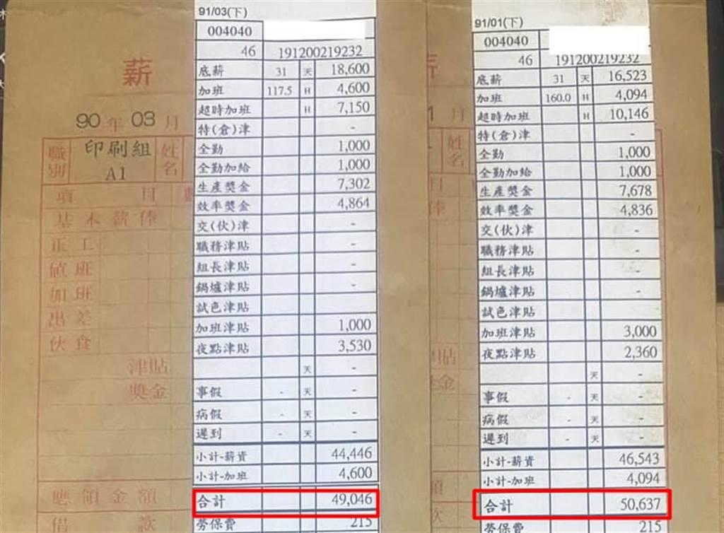 一位網友曬出民國91年從事印刷工作的薪資袋,當時月薪有5萬元。(翻攝臉書社團《爆廢1公社》)