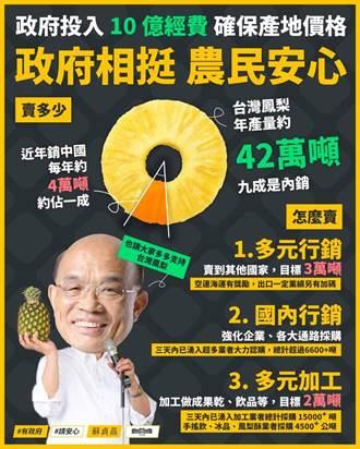 苏揆:政府撒10亿 补助、鼓励业者买凤梨