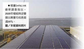 市占70% 太阳能模组三强成形