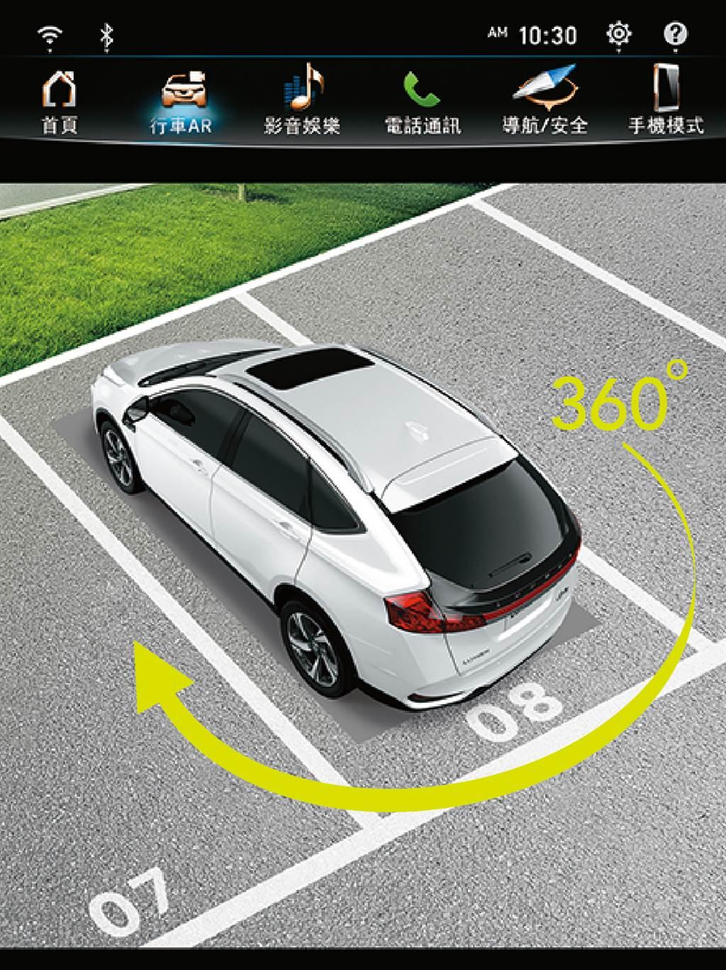 U6 GT AR好行版標配環車AR影像等10萬超值配備。