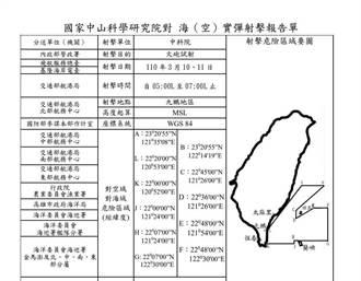中科院飛彈3月密集射擊 中國海調船巧現蹤