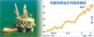油價回升 OPEC+考慮增產