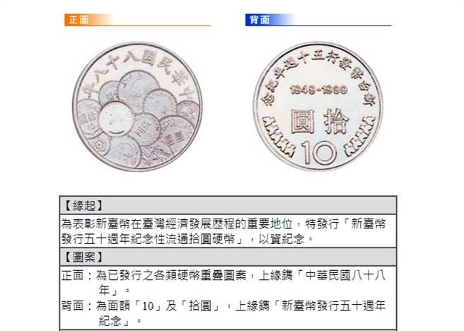 外送員分享收到一顆特殊的10元,內行網友表示,這款其實是紀念幣。(圖/翻攝自央行官網)