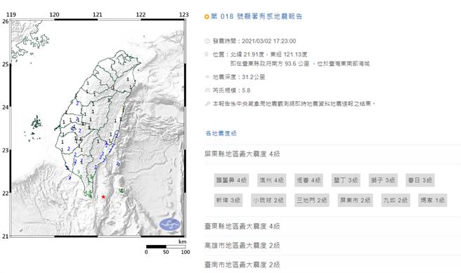 東南外海今天下午一起5.8地震,南台灣及台東明顯有感。(中央氣象局提供)