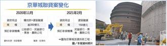 公股銀缺席 京華城聯貸生變