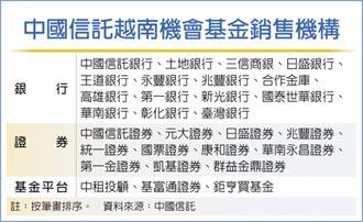 中信越南機會基金 獲准追募