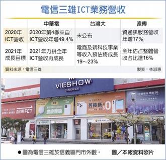 衝獲利 電信三雄強攻新經濟