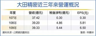 大田去年獲利5.44億 派發股息5元