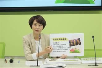 台灣農業技術種苗外流大陸 綠委爆:國民黨的這個人幹的