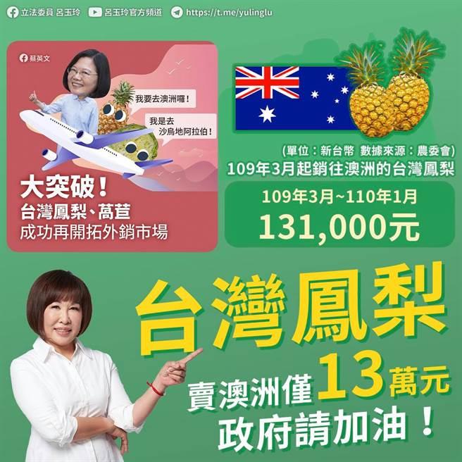 國民黨立委呂玉玲翻出總統蔡英文去年3月3日舊聞,痛批台灣鳳梨外銷澳洲,其實僅賣了新台幣13萬元。(圖/取自呂玉玲臉書)