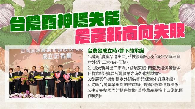 2016年台農發公司成立時農委會發新聞稿。(國民黨提供)