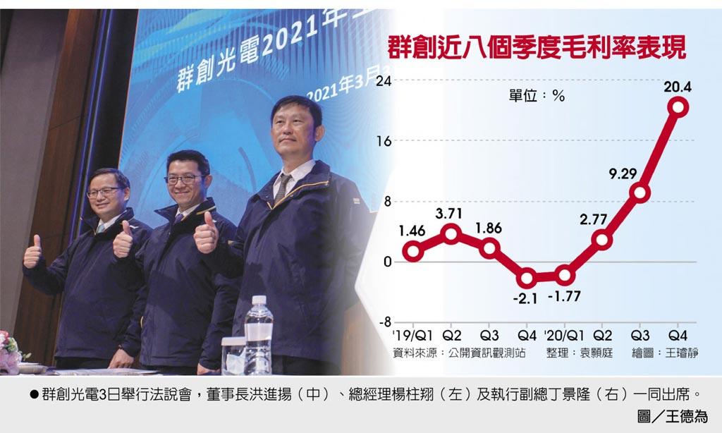 群创光电3日举行法说会,董事长洪进扬(中)、总经理杨柱翔(左)及执行副总丁景隆(右)一同出席。图/王德为  群创近八个季度毛利率表现