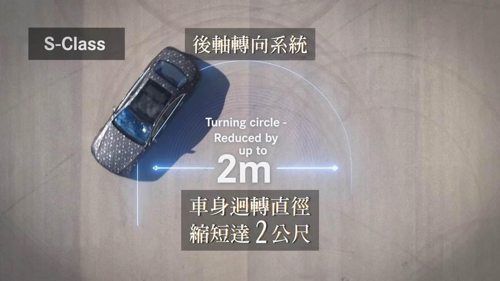 配備後軸轉向可讓迴轉直徑減少2m,以長軸車型來說可縮短至10.9m。