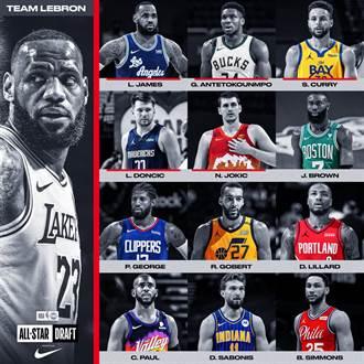NBA》全明星選秀落幕 詹皇隊先發陣容超豪華
