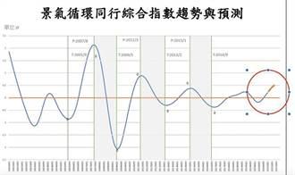 商研院:服務業景氣循環將出現大翻轉