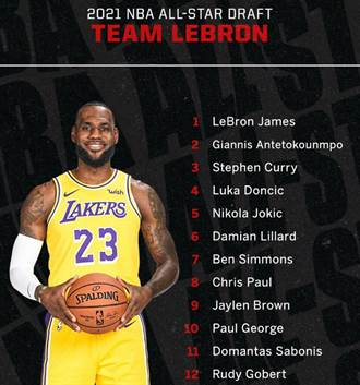 NBA》詹皇一邊選秀一邊取綽號 柯瑞變大廚