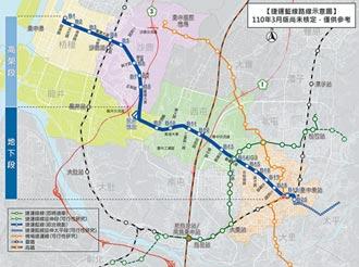 中捷藍線規畫報告 送交部審議
