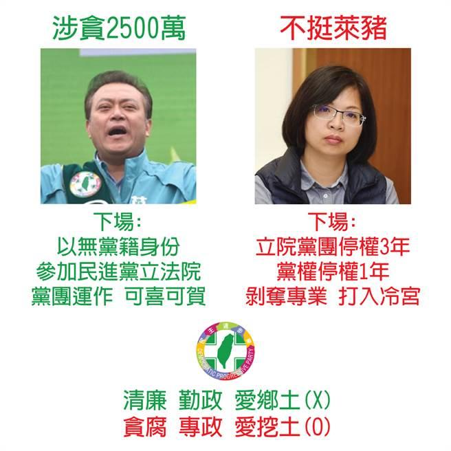 民進黨涉貪立委蘇震清(左)、民進黨反萊豬立委林淑芬(右)。(圖/取自臉書「小聖蚊的治國日記」)
