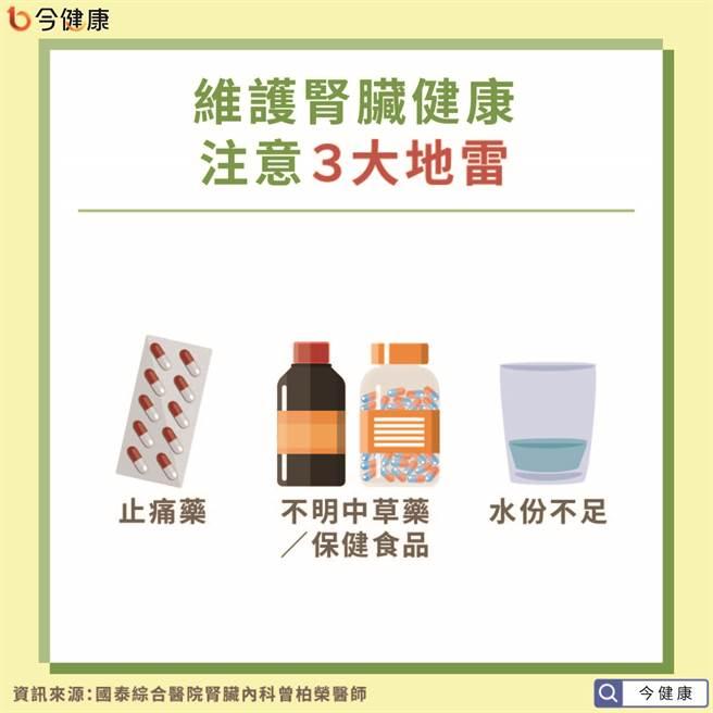 透析病人注意营养补充,平日注意伤肾三大地雷。(图/今健康提供)