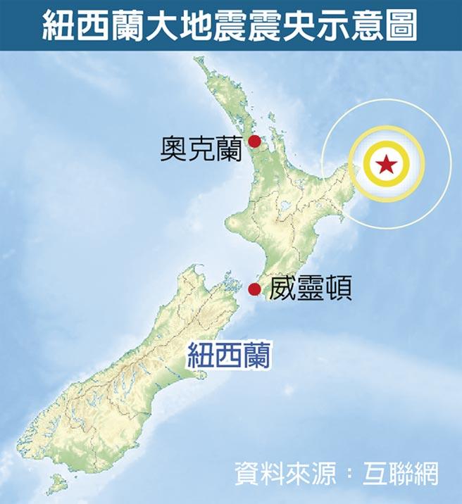 紐西蘭北島東部的蒂阿拉羅瓦(Te Araroa)以東100公里,在當地時間5日凌晨2點27分,發生芮氏規模7.2強震。(資料來源:互聯網)