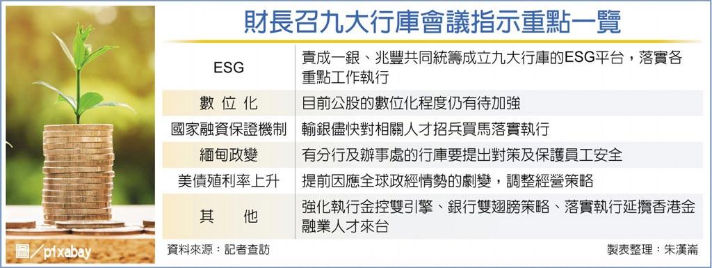 財長召九大行庫會議指示重點一覽