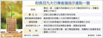 一銀、兆豐領軍 成立行庫ESG平台