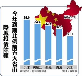 惠譽評陸地方政府及企業展望穩定 疫後復甦抵銷城投債壓力