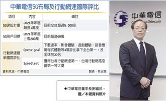 中華電行動網路 全球前段班