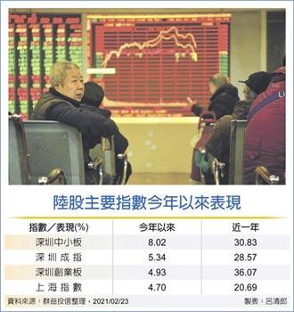 抢新经济财 深中小ETF衝锋