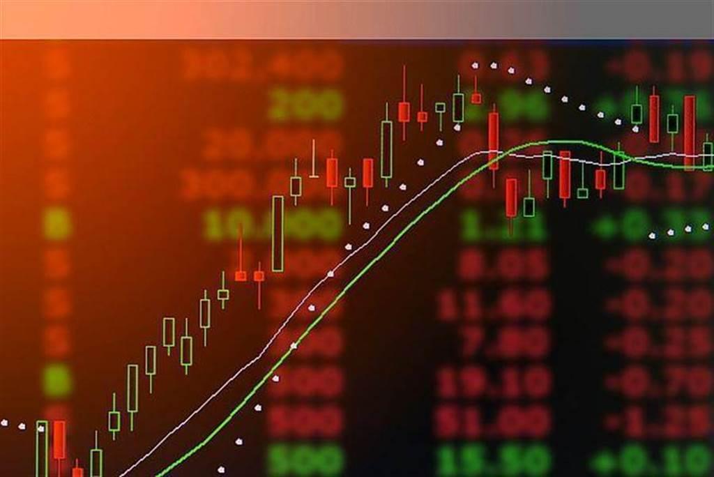 華爾街股市從大跌轉為大升作收。(達志影像/shutterstock提供)