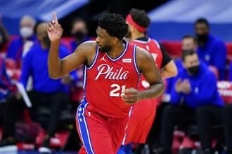 NBA》恩比德續占官方MVP榜首 詹皇落居第3