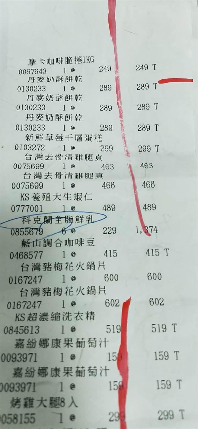 女網友在好市多花費13000多,回家對明細之後才發現被多算錢。(圖/Costco好市多 商品經驗老實說)