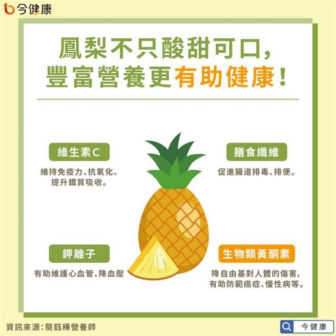 鳳梨不只酸甜可口,豐富營養更有助健康!(圖/今健康提供)