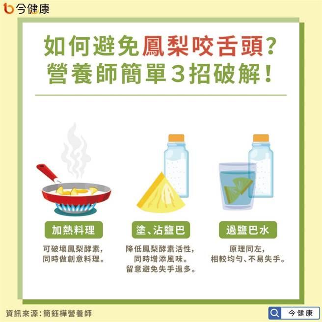 吃鳳梨如何避免咬舌頭?營養師簡單3招破解!(圖/今健康提供)