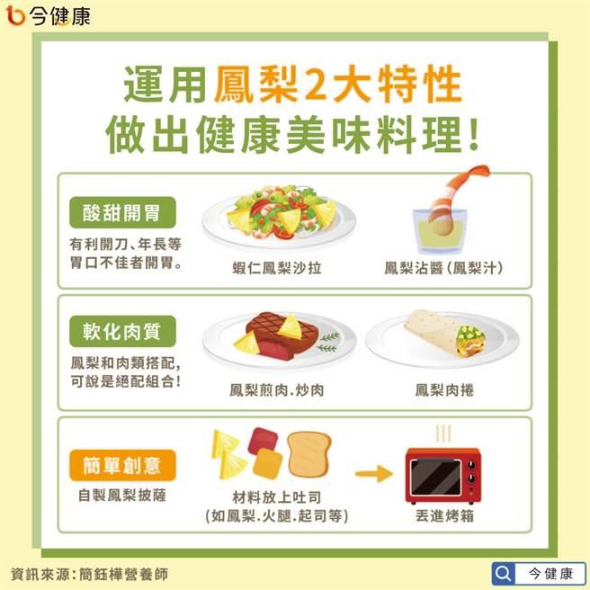 運用鳳梨2大特性,做出健康美味料理!(圖/今健康提供)