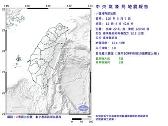 12:04台東近海規模3.8地震 最大震度台東、屏東3級