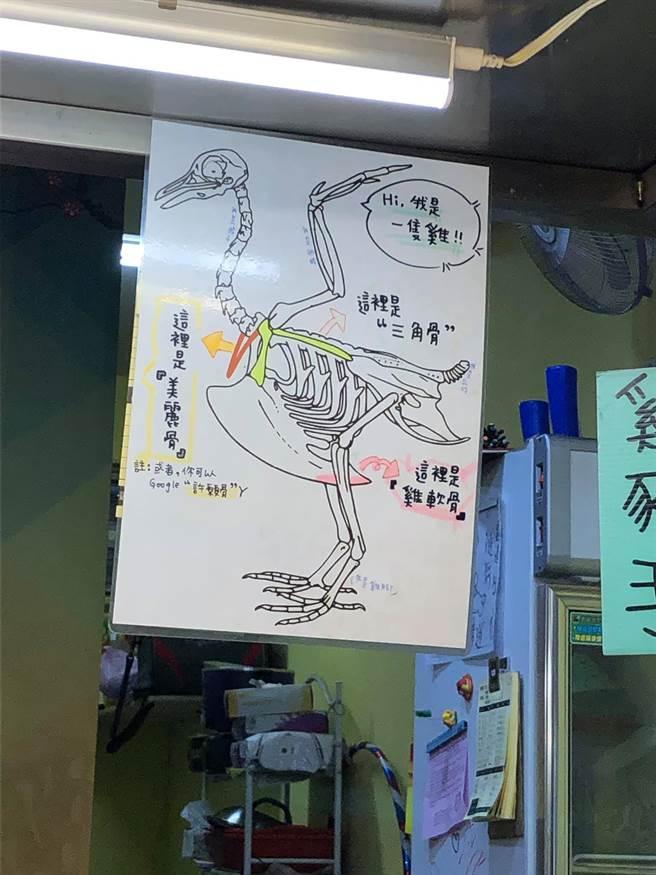 鹽酥雞攤驚見全雞骨骼構造圖。(翻攝自 臉書「路上觀察學院」)