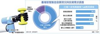 解密2021台灣智慧製造發展現況與投資需求