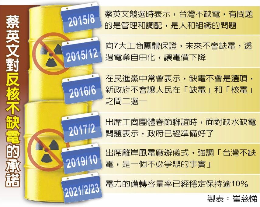 蔡英文對反核不缺電的承諾