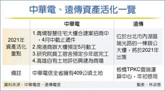 中華電資產活化 高雄建商場