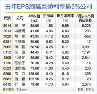 去年EPS新高股 41檔鼠你最強