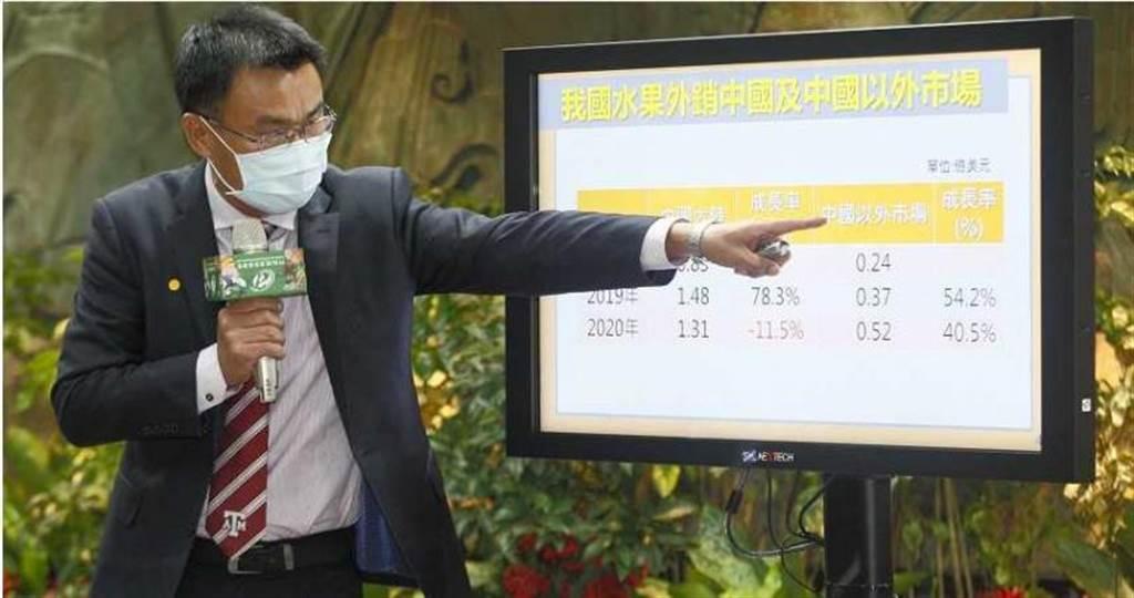 農委會主委陳吉仲特別於3月2日召開記者會宣布,透過企業訂購、量販通路與海外銷售等,已賣出超過4萬1千公噸的鳳梨,與去年總外銷產量相去不遠。(圖/報系資料照)