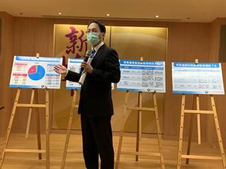 健康新視界:潘懷宗》標示含益生菌產品 真有效嗎