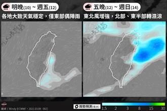 惨了!专家曝东北季风不够力 缺水短期无解