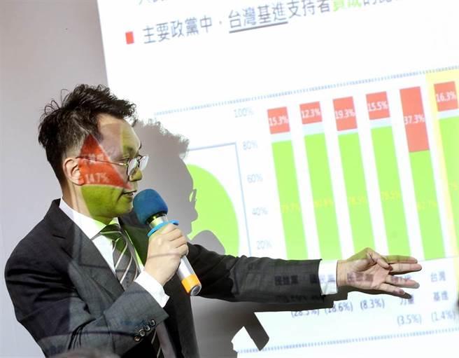 協會理事長王智盛就「疫情與疫苗」、「禁止鳳梨外銷事件」及「兩岸相關政策」等議題公布調查數據。(范揚光攝)