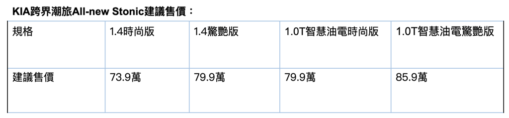 KIA Stonic車型售價表